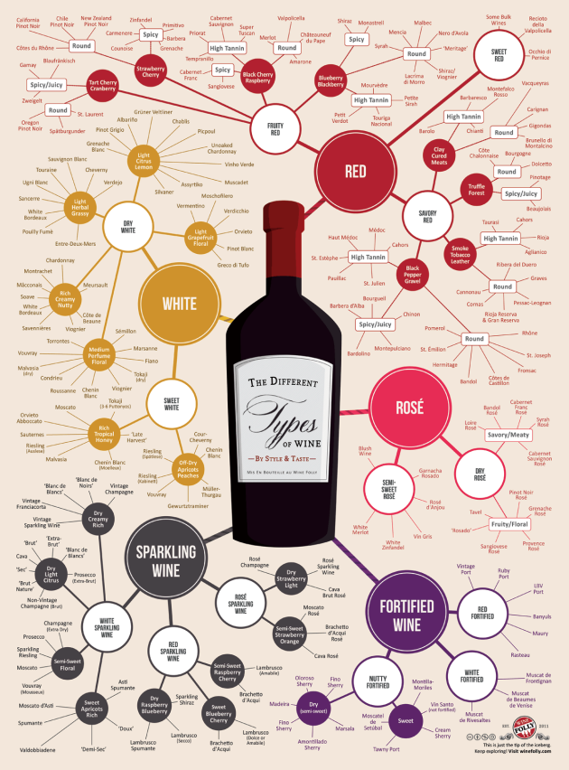 wineinfographic